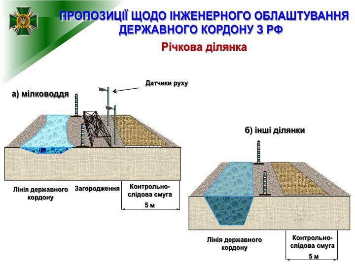 Схема стены на украине