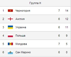 А теперь добавьте нам +6, а? Скриншот с сайта football.ua