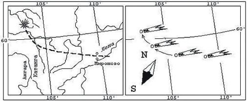 Слева: реальная траектория полета тунгусского объекта. Справа: результат моделирования.