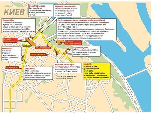 Таково расположение сил в Киеве.