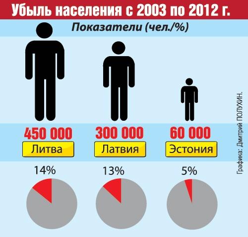 Фюле: Мы стремимся быть крупнейшим донором Украины, но необходимы реформы - Цензор.НЕТ 3313