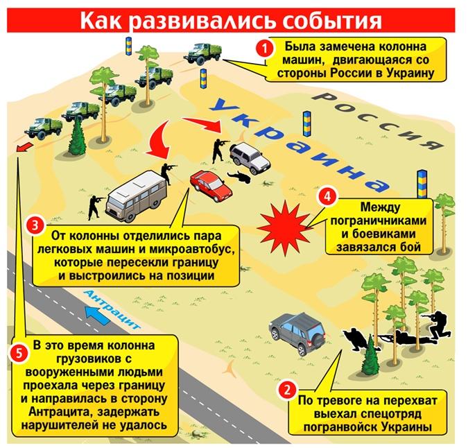 Инфографика: Элеонора Мильченко
