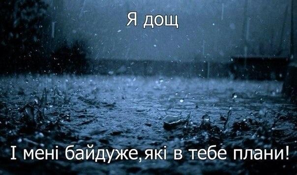 Погода в москве курс валют