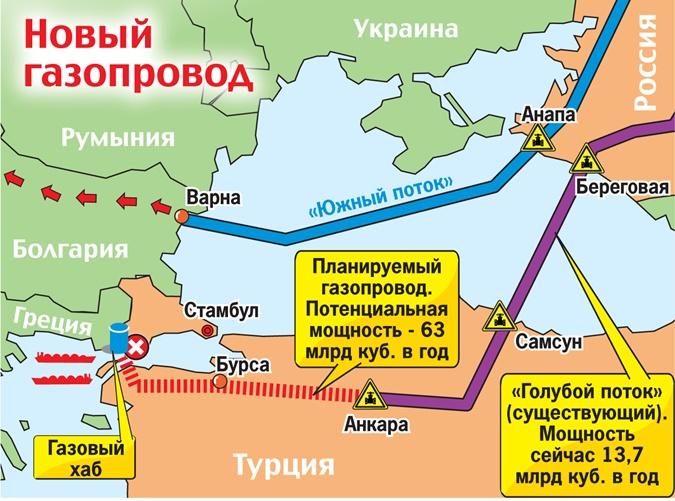 Теперь в планах России строить