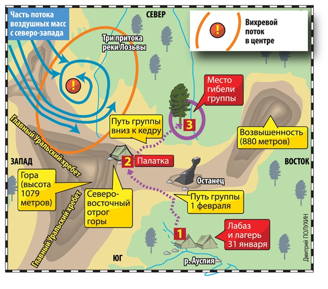 Новая версия трагедии на перевале Дятлова: из палатки туристов выгнал инфразвук фото 1