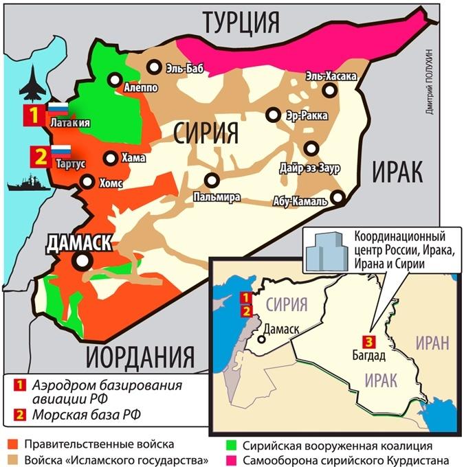 Расположение сил в Сирии.