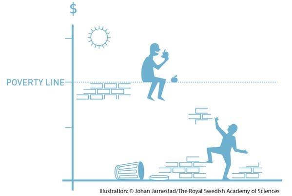 Дитон разработал способы сравнения благосостания страны в разное время.