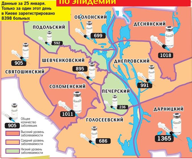 Грипп в Киеве: шокирующие цифры, фото - Общество. «The Kiev Times»