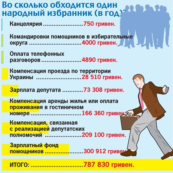 """""""Ти кончений п##арас. Ти рахуй собі приговор підписав"""": Полиция на Закарпатье задержала ехавшего пьяным за рулем депутата райсовета - Цензор.НЕТ 6869"""