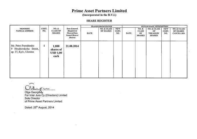 Реестр акционеров компании Prime Asset Partners Limited. Фото: occrp