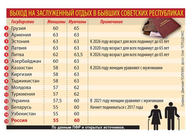 "Дожить до пенсии. Новая пенсионная реформа на Украине. 19.06.2017, ""Панорама"""