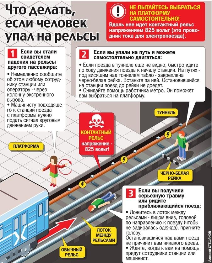 В Харькове суд арестовал мать, которая толкнула дочерей под поезд  фото 1