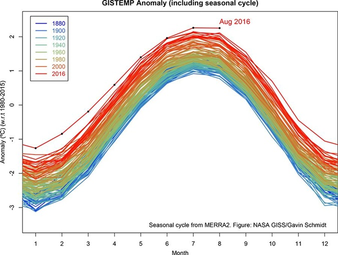 Август-2016 стал самым жарким запоследние 136 лет,