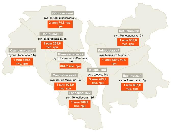 10 домов, которые больше всего должны в Киеве за горячую воду фото 1