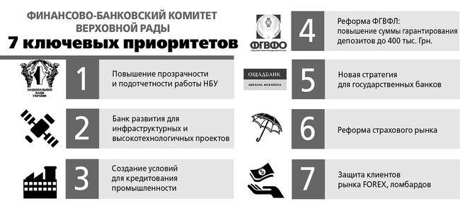 Глава финкомитета Рады Рыбалка: