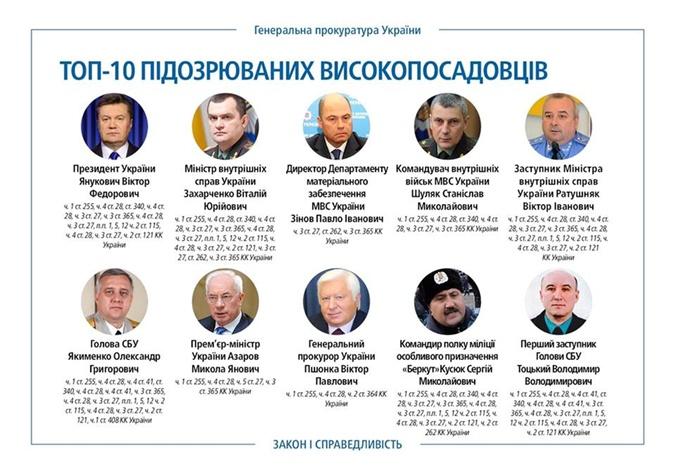 За три года расследований дел Майдана виновными признали одиннадцать человек фото 4