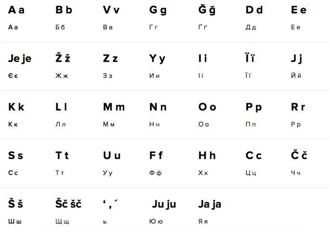 Проект латинского алфавита для украинского языка размещен вКиеве