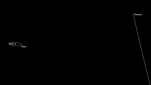 КЗемле нарекордное расстояние приблизился астероид Florence