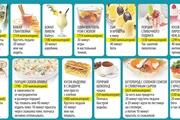 Сколько калорий в новогодних блюдах