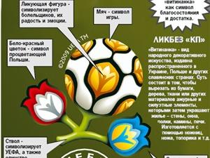 Символом евро 2012 станут футболисты