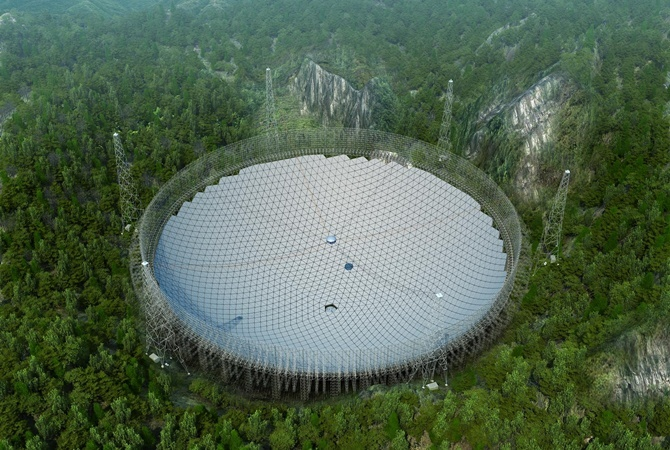 Завтра в«Поднебесной» запустят наибольший вмире радиотелескоп