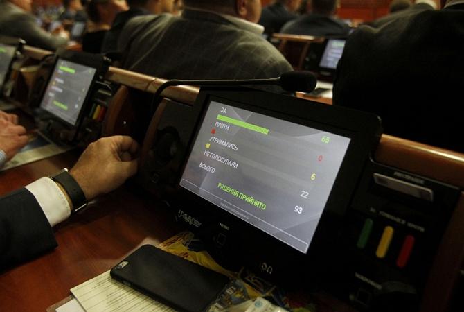 Скандал скнопкодавством вКиевраде: уволен помощник депутата