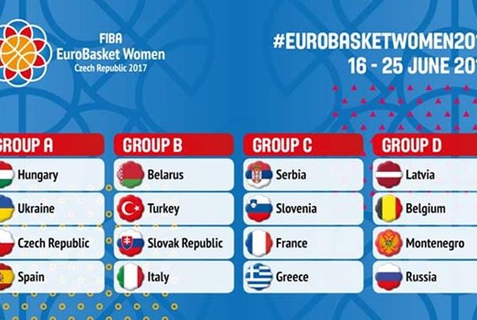 Сборная Украины побаскетболу узнала соперников наЕвробаскете