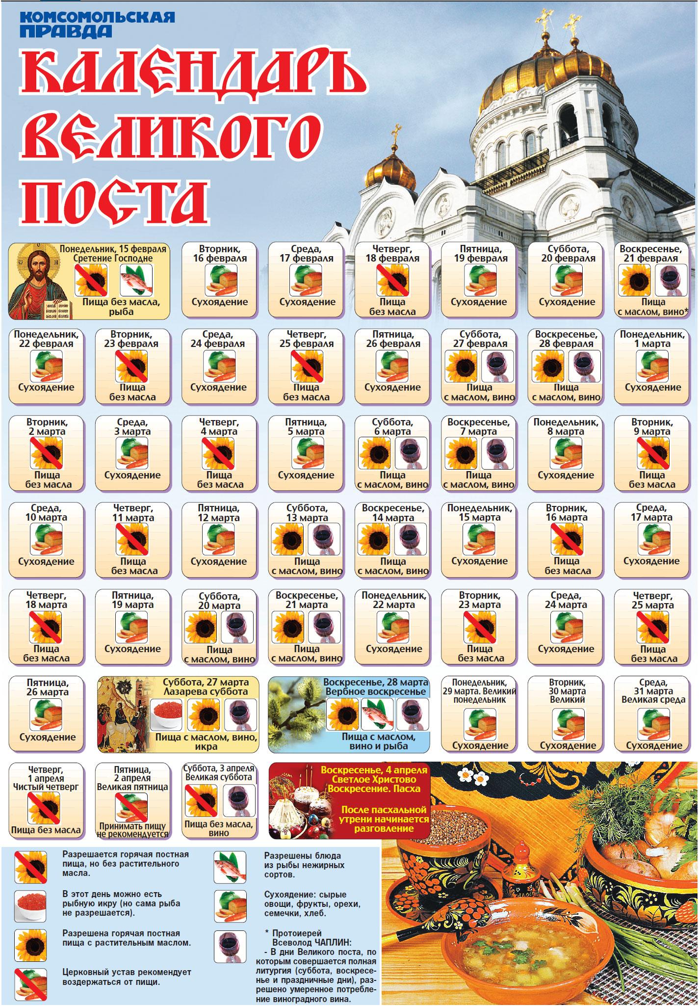 Что нельзя есть и пить в православный пост