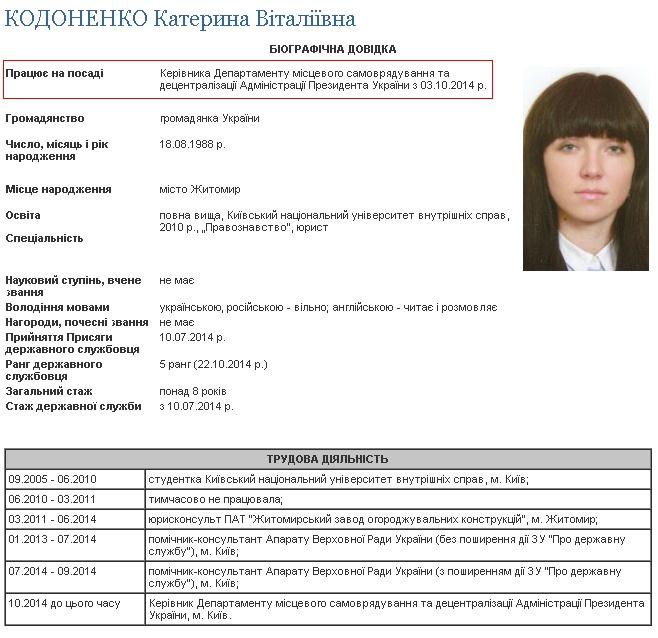 Катерина Кодоненко все еще не и.о. Фото: скрин-шот с официального сайта президента.