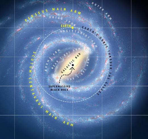 Галактика Млечный путь. Фото: space.com