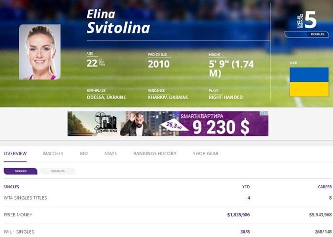 Фото: скриншот WTA