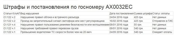 Свидетельница ДТП в Харькове: