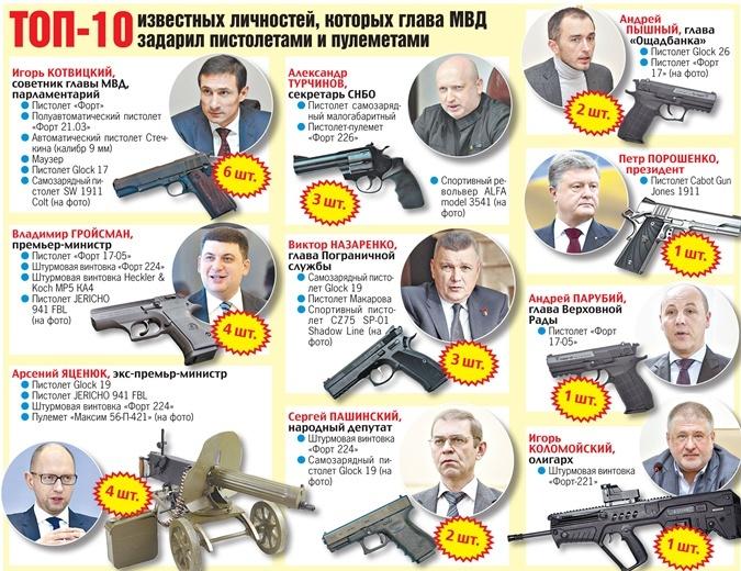 Рада розширить перелік об'єктів, куди буде заборонено заходити зі зброєю, - Ірина Луценко - Цензор.НЕТ 2353