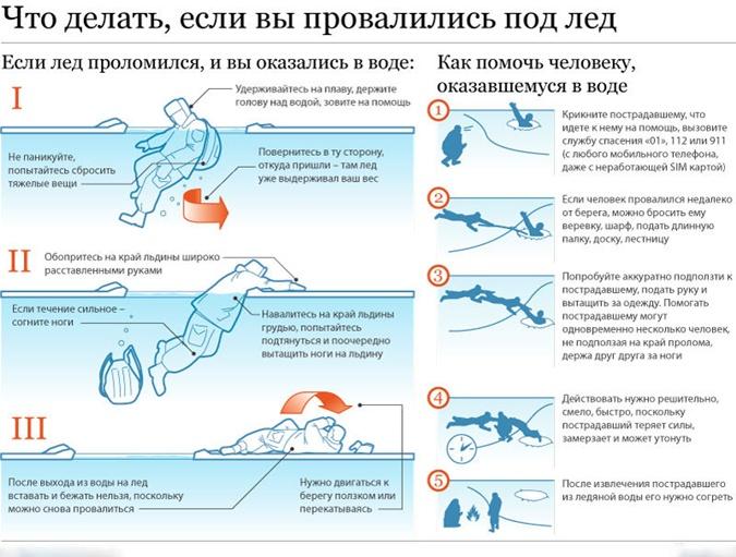 Что нужно делать, если вы провалились под лед фото 1