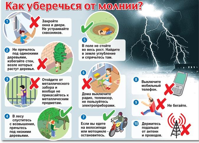 Бойся молнии во время грозы - Новости на KP.UA