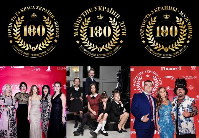 рейтинговые проекты ТОП-100 от Финансофф и Амиллидиус