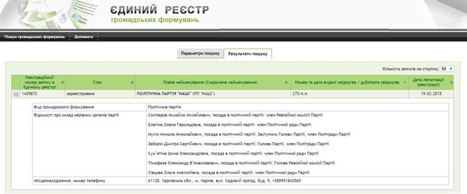 Заявления Мураева о том, что силам юго-востока не надо объединяться, продиктованы Банковой, – СМИ   фото 1