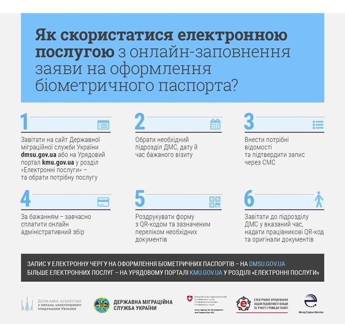 Киевляне могут делать он-лайн заявки на биометрические паспорта фото 2