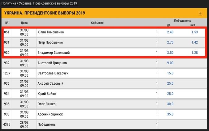 """Радник Порошенка: """"Аласанію вип**дили, бо він показував Україну без президента"""" - Цензор.НЕТ 9737"""