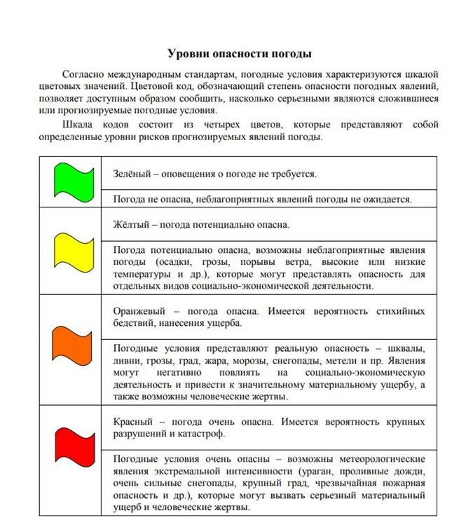 Цветовой индикатор, определяющий уровень опасности Фото: соцсети