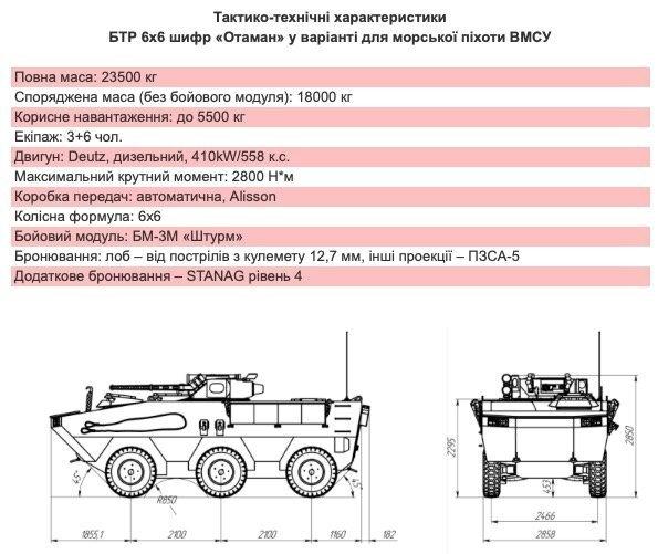 В Украине представили новый БТР для морской пехоты фото 1