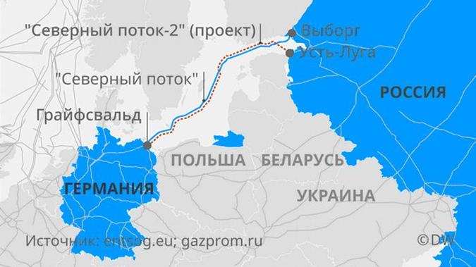 Фото: пресс-служба Газпрома