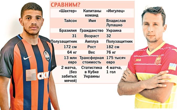 Финал Кубка Украины: