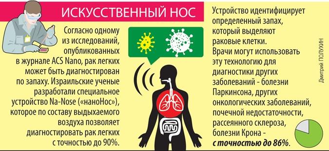 Многие болезни можно узнать по запаху фото 1