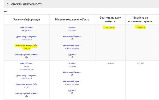 Скриншот: declarations.com.ua/declaration/