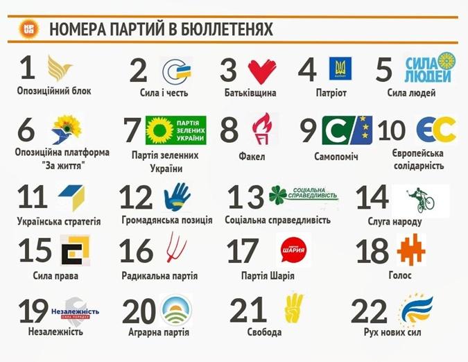 Саакашвили рассказал, какие две партии поддержали повторную жеребьевку  фото 1