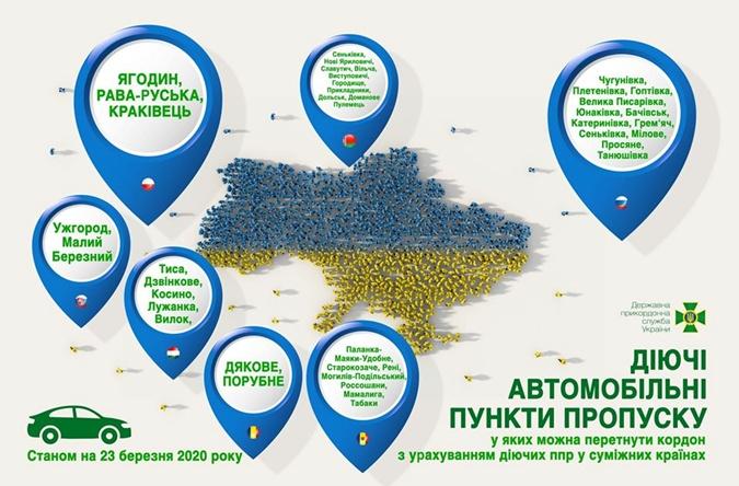 Держпогранслужба України