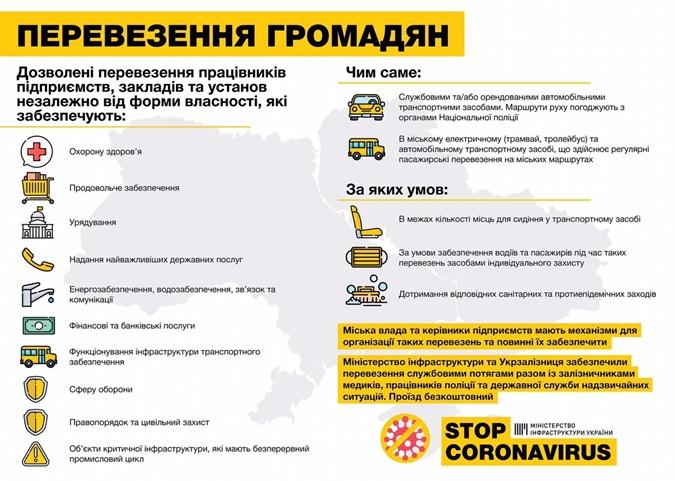 Кого в карантин возит в Украине общественный транспорт.
