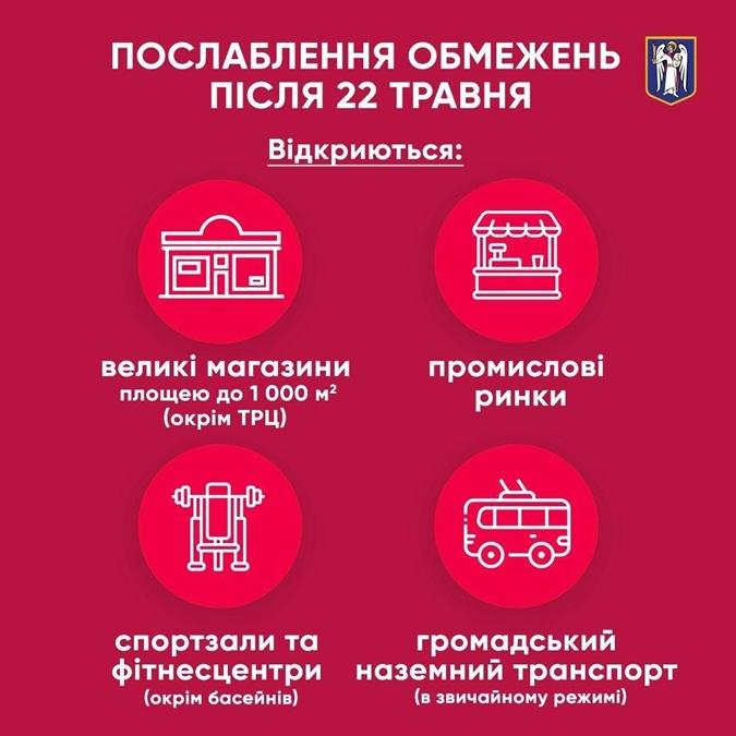 Что изменится в Киеве после 22 мая.