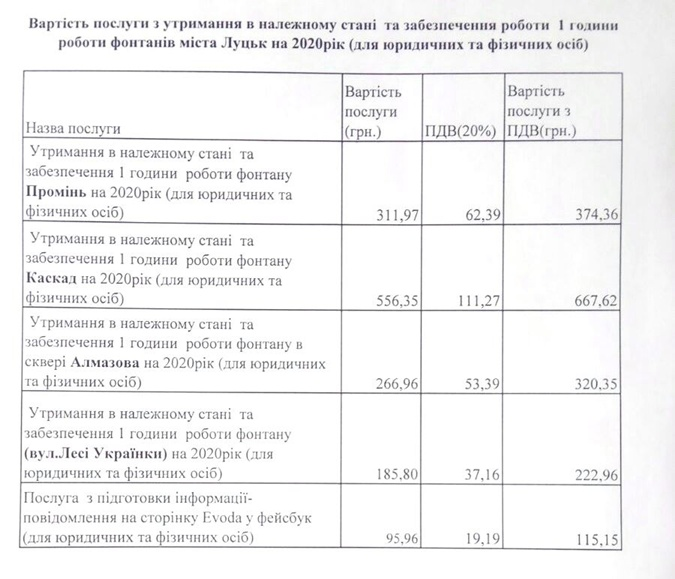 Прайс-лист услуг луцкого водоканала. Фото: vd.lutsk.ua